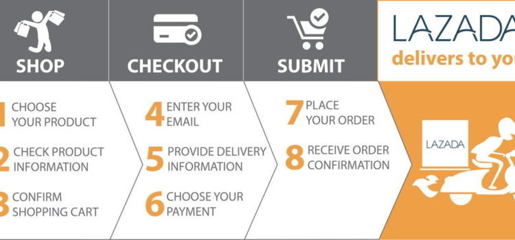 Lazada offers free shipping for orders Php 1,000 below