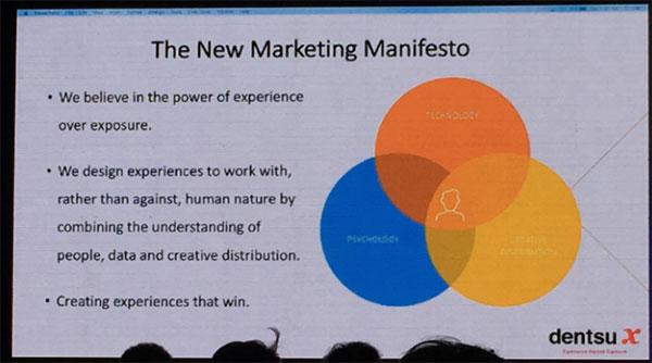 new-marketing-manifesto